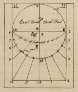 Geometrical calculations from Worley's exercise book.